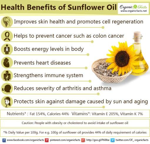 sunflowerseedoilinfo